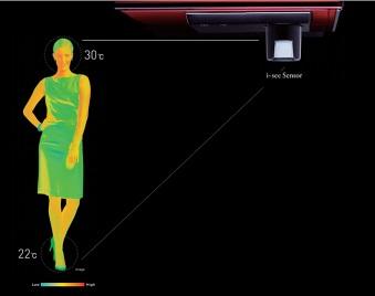 senzor - klimatizácia