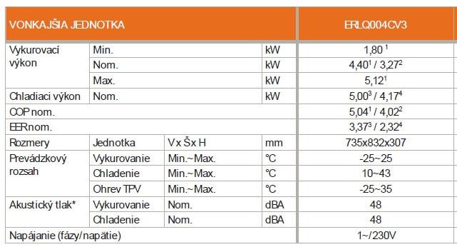 TOSHIBA ESTIA HWS-1404H-E okruh s funkciou vykurovania