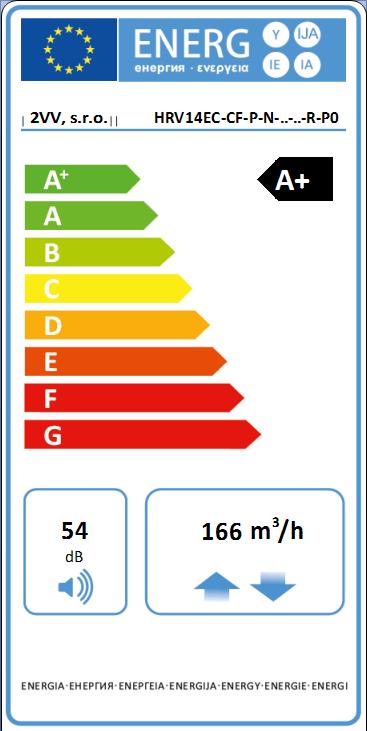 HRV-14EC-E-74-R energetické parametre